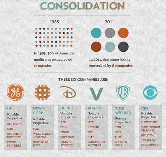 MSM_Corporations